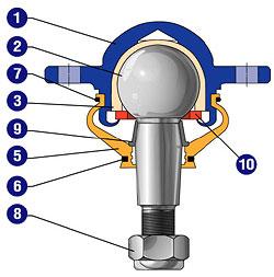 Конструкция рулевого управления автомобиля 6
